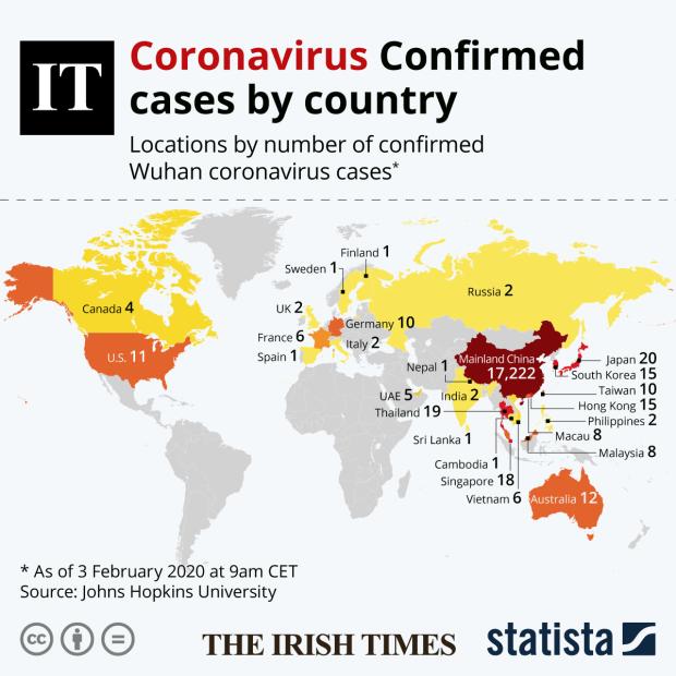 Coronavirus confirmed cases